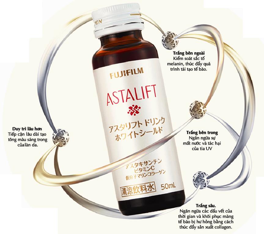 Kết quả hình ảnh cho Astalift White Drink WhiteShield